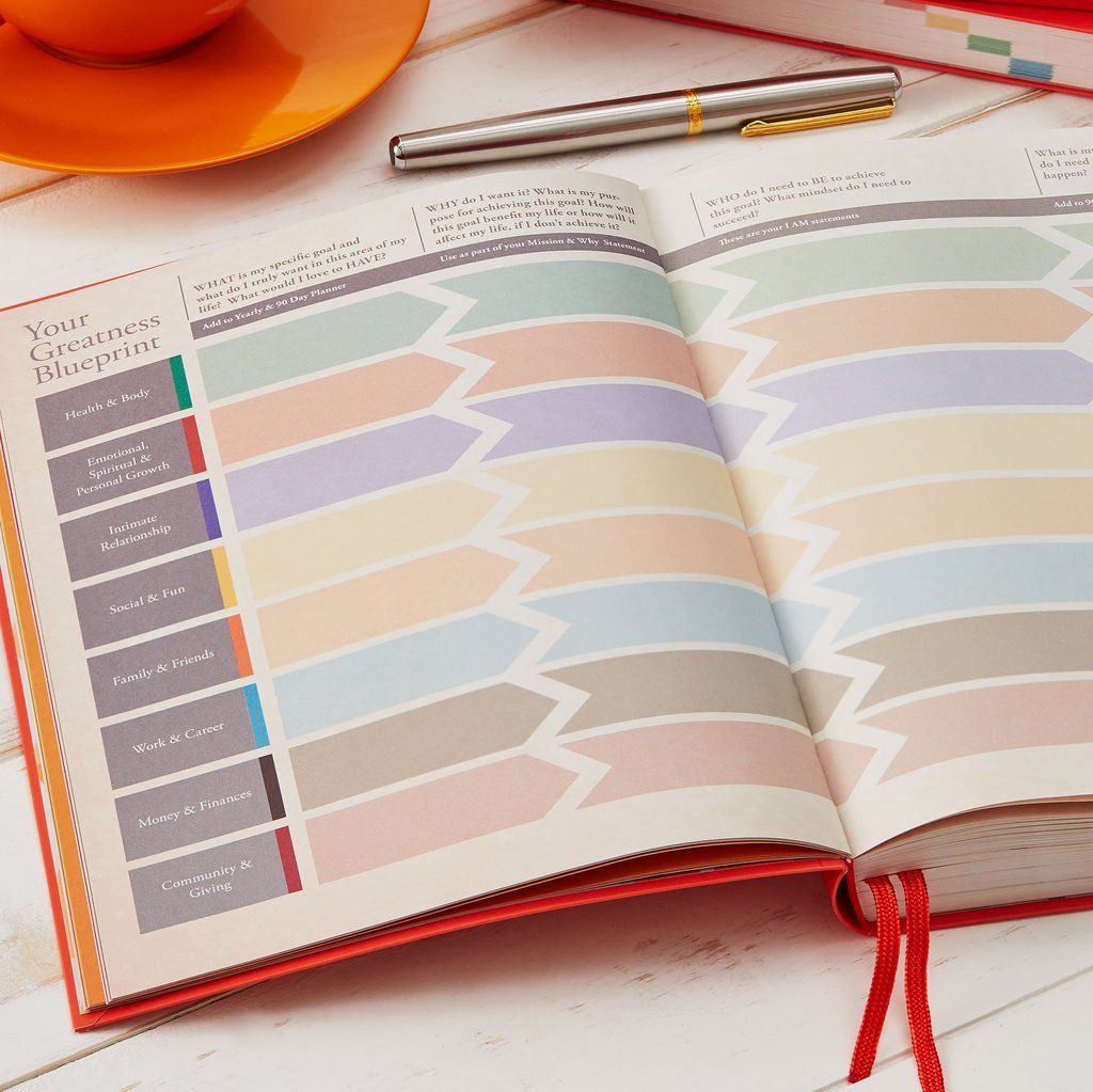 Dailygreatness journal a practical guide dailygreatness uk the practical guide for consciously creating your days journal combines a yearly diary goal and appointment planner and daily tools for self mastery malvernweather Choice Image