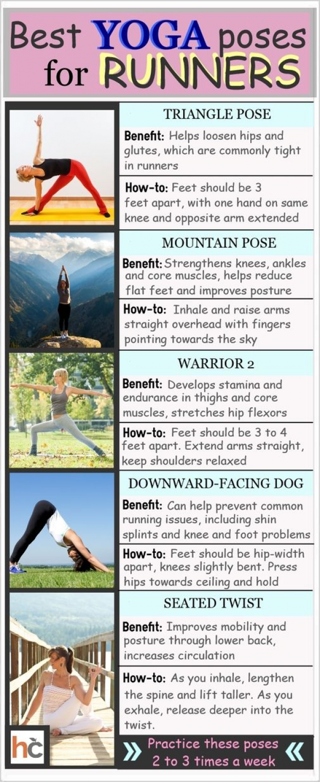 Best Yoga Poses For Runners Diet Exercise Quickdiet In 2020 With Images Yoga Poses Cool Yoga Poses Best Yoga