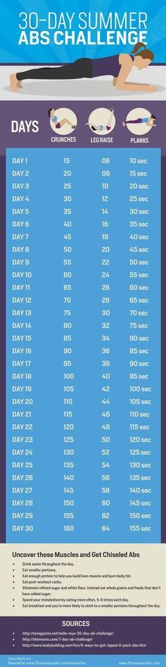 30 Day Summer Abs Challenge Fitness Workout