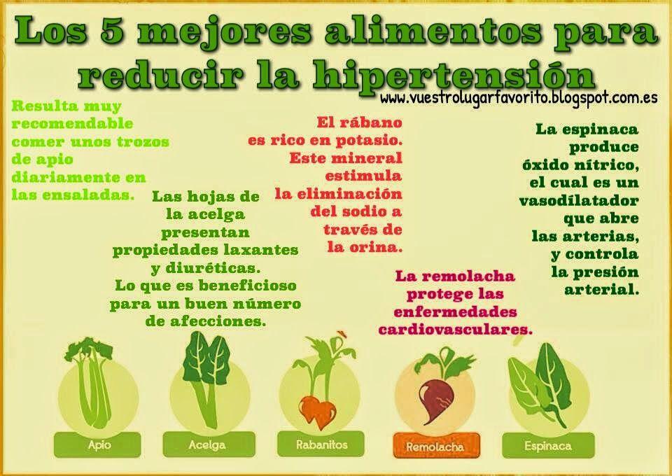 Alimentos naturales para reducir la presion arterial