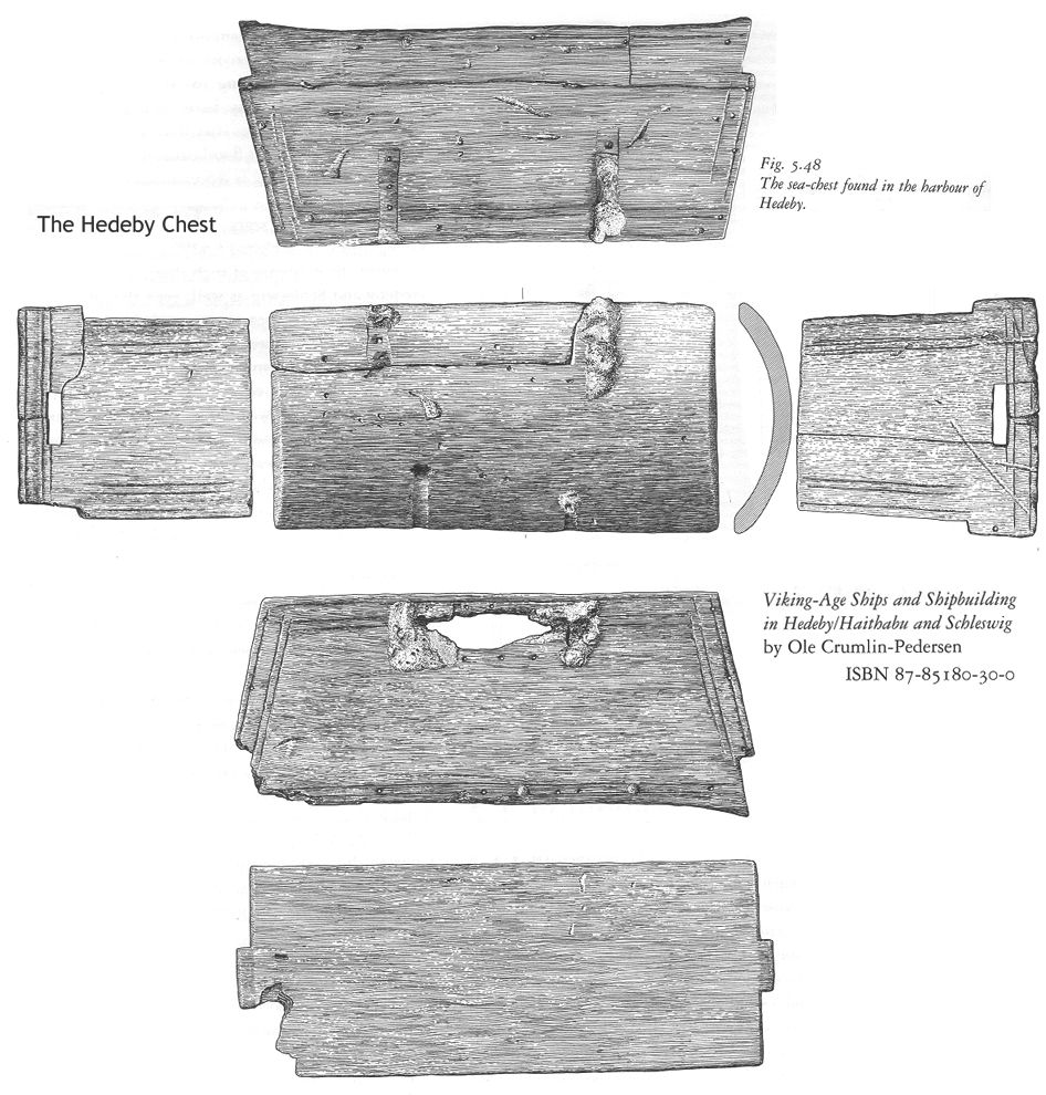 Hedeby Chest Line Drawing