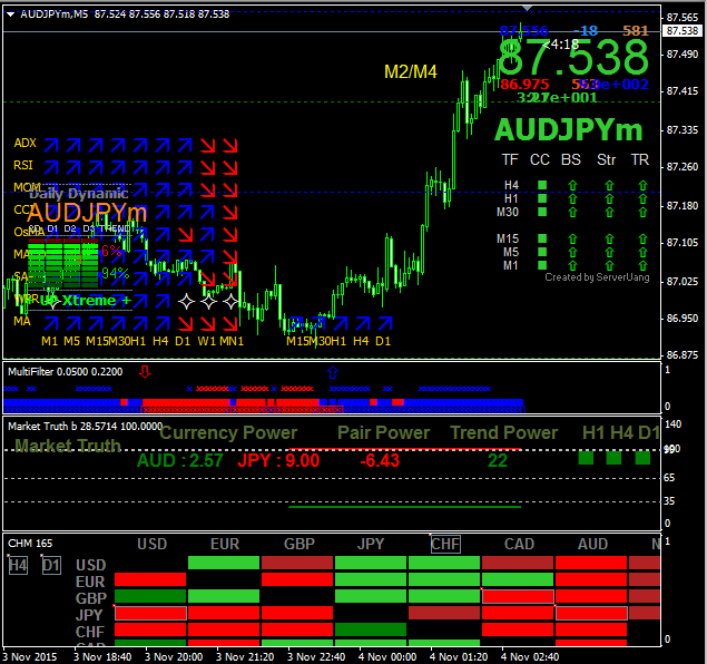 cod personal forex