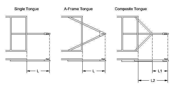 How to build a trailer trailer ideas pinterest for How to build a trailer plans free
