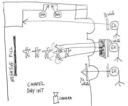 ida chapel day interior lighting diagram thefilmbook rh pinterest ie Lightning Diagram Architecture Diagram Lighting