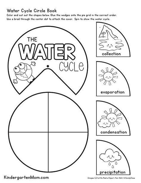 Water cycle science #water #cycle #science