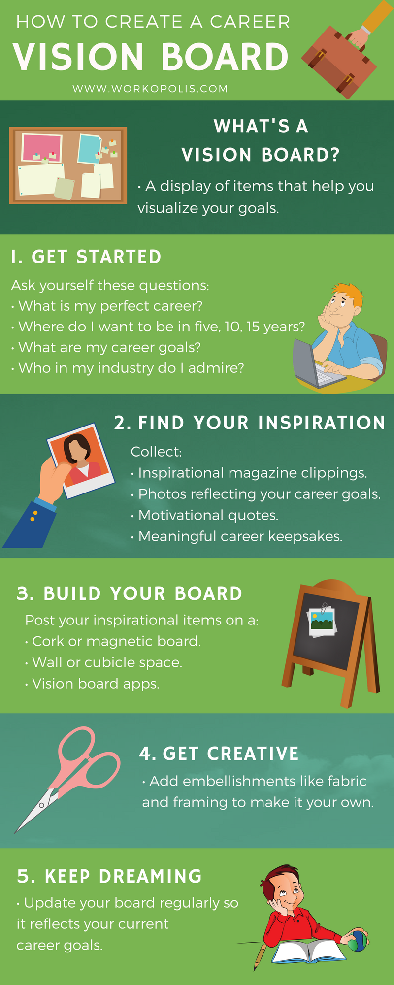 How to create a career vision board to help reach your goals in 2018 – Workopolis Blog