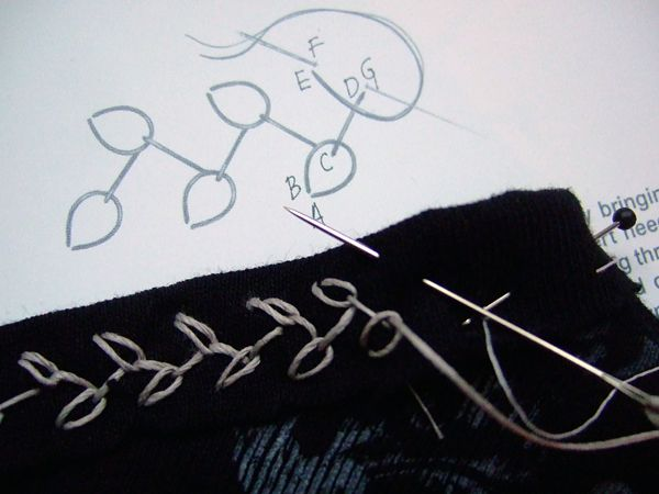 """Stitching Binding - """"rosebud"""" or """"chained feather"""" stitch"""