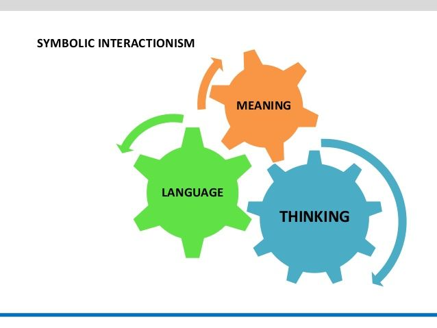 Interactionist Theory Is The Culmination Of Language Meaning And