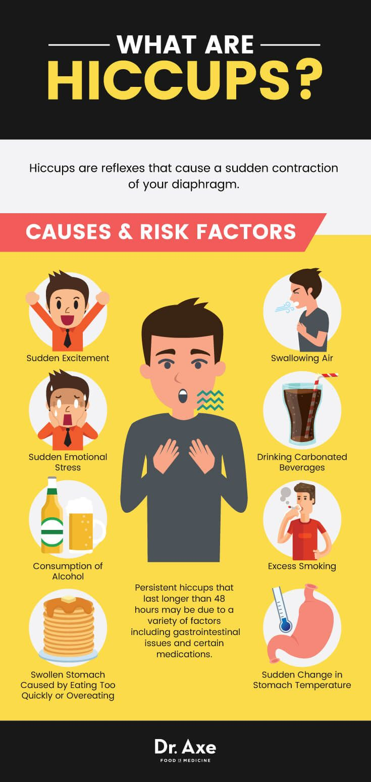 Watch Top Cures for Hiccups video