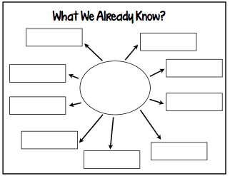 Activating Background Knowledge for Guided Reading—with