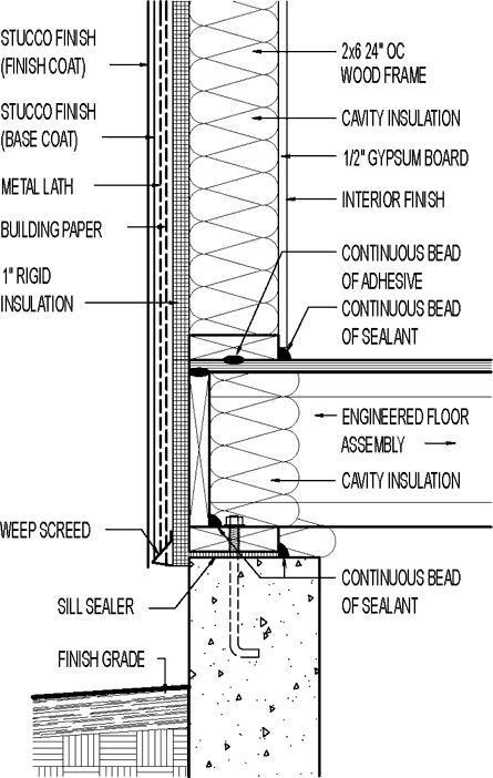 image result for stucco wall section detail