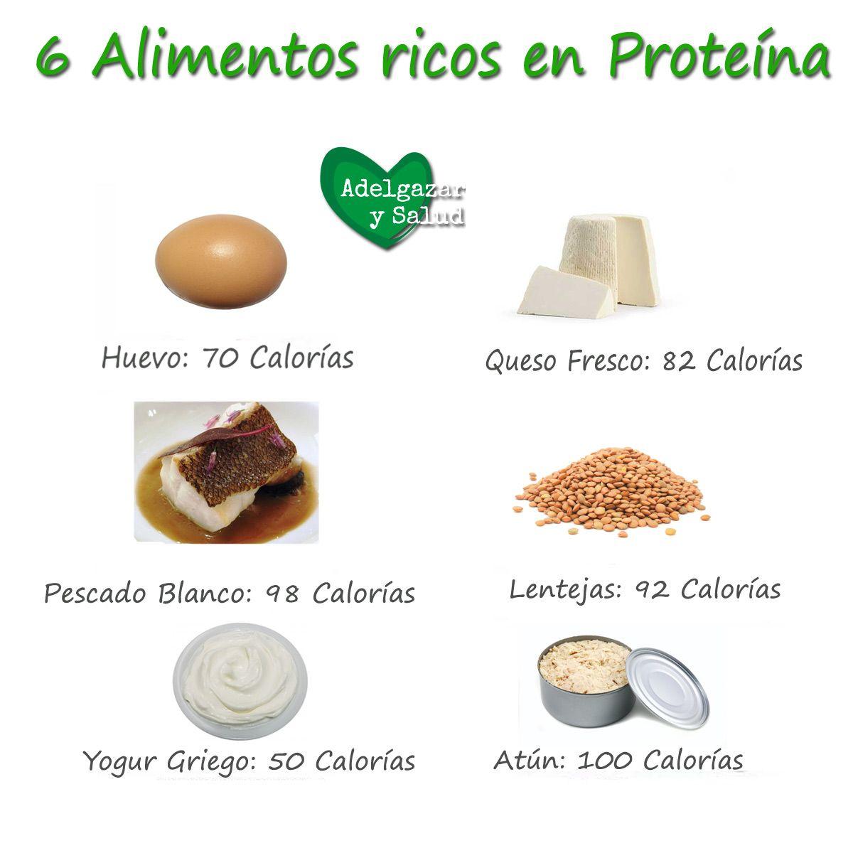 Alimentos que contienen proteinas para adelgazar