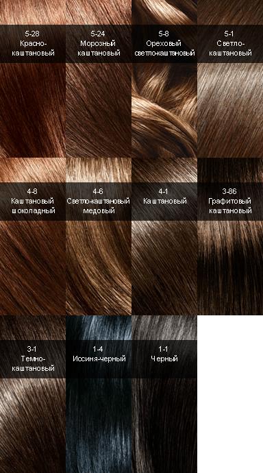 Каштановый цвет волос палитра