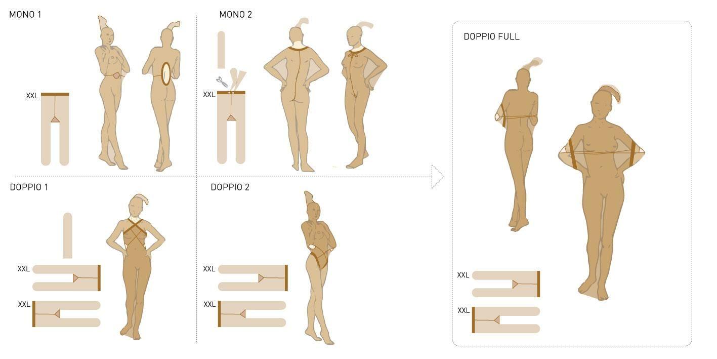 Pantyhose encasement instructions