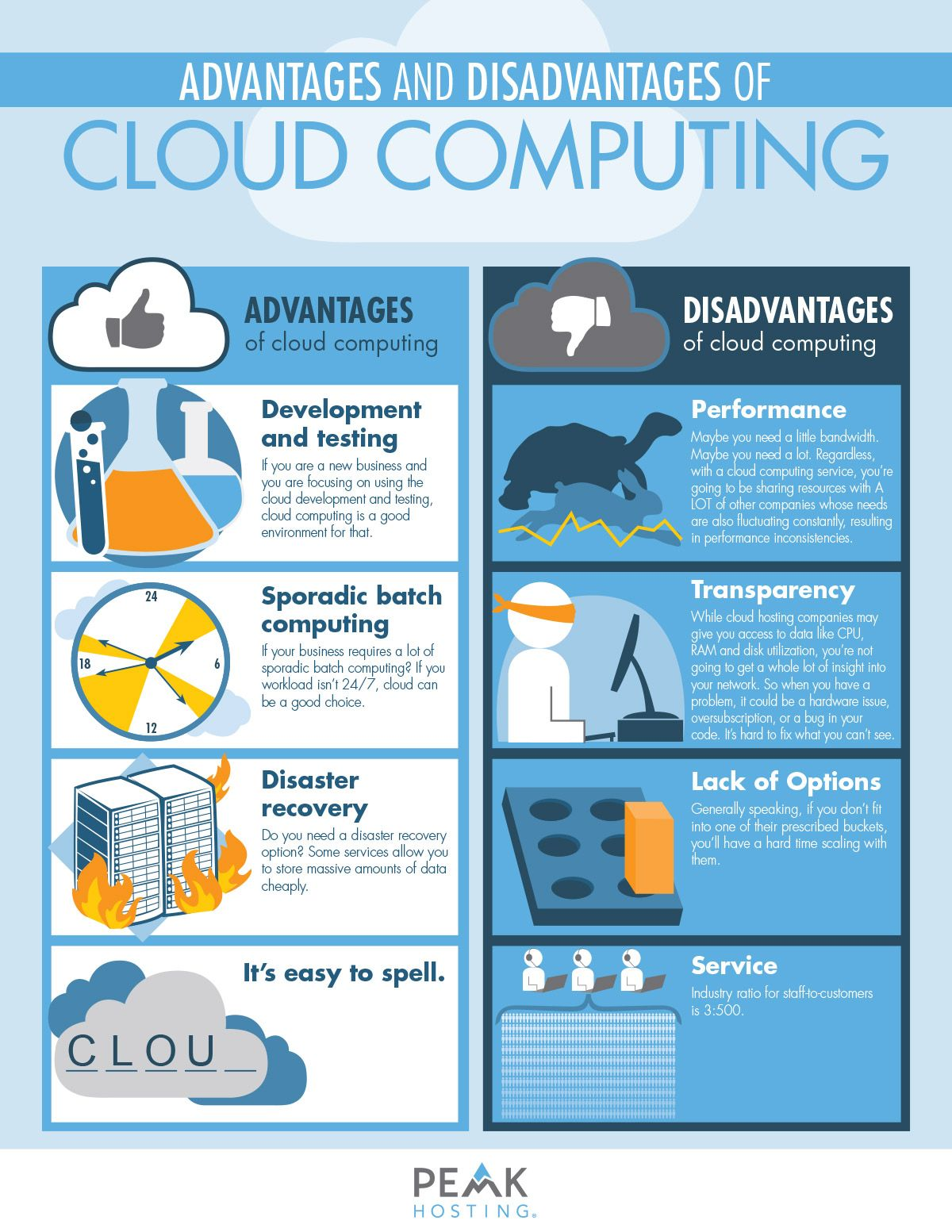 Infographic Advantages and Disadvantages of Cloud