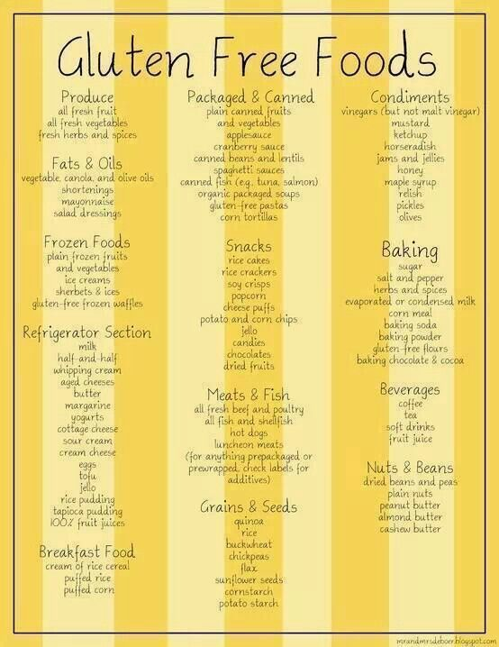 Easy and quick-Gluten free cheat sheet | Gluten free food ...