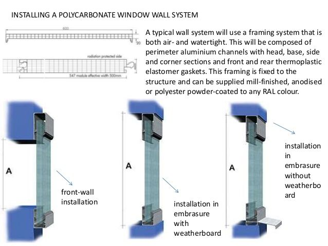 Installing A Polycarbonate Window Wall System Typical
