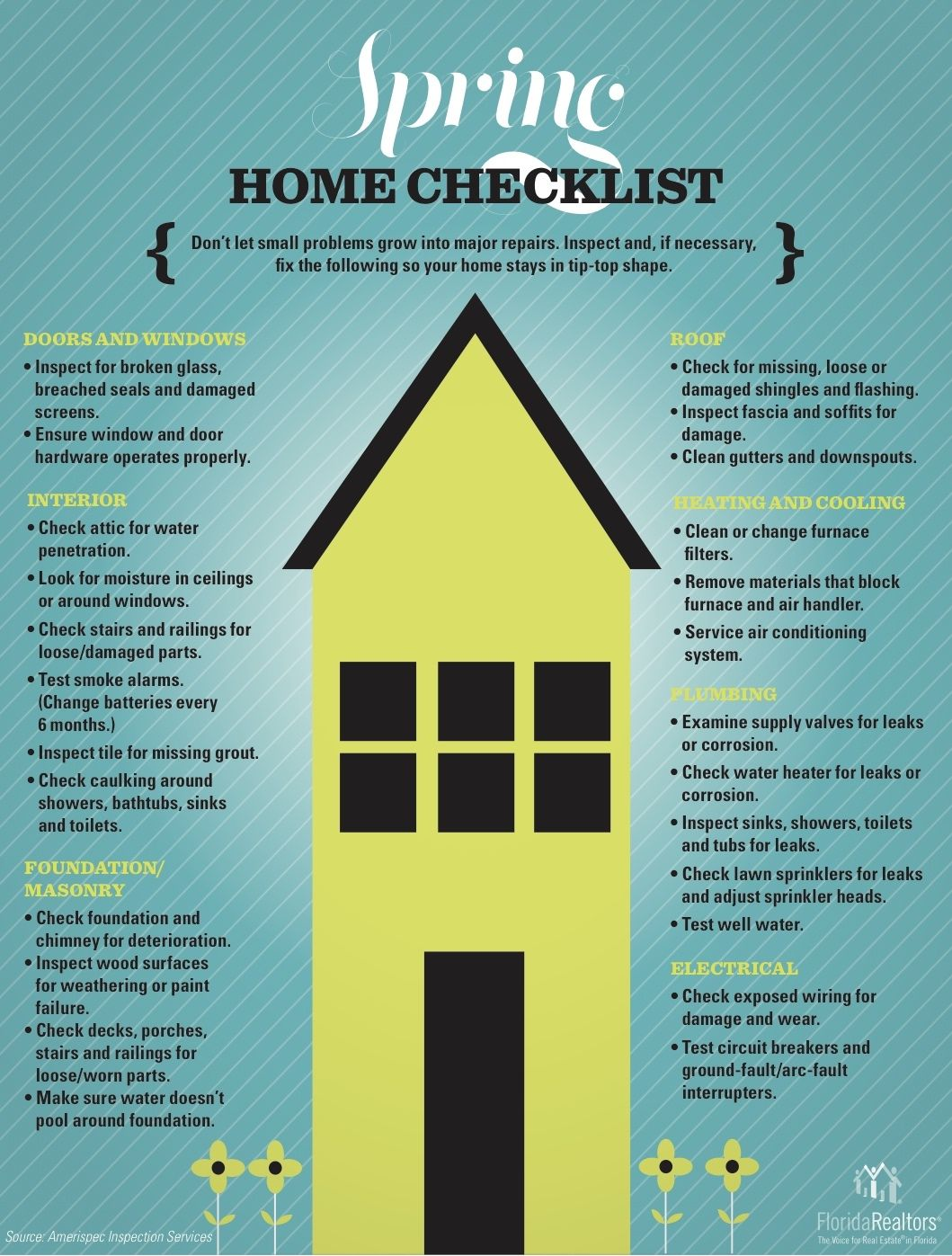There Are A Lot Of Things To Do Before Selling Your Home Make Sure You Keep Up On Maintenance Tasks Throughout The Ye Real Estate Spring Home Real Estate Tips