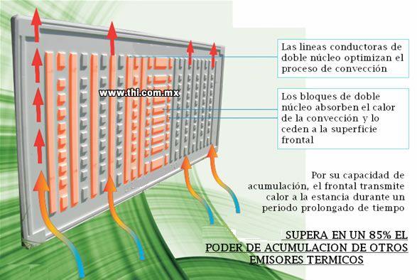 Calefaccion Electrica Bajo Consumo. Consola Ps Gb With Calefaccion ...