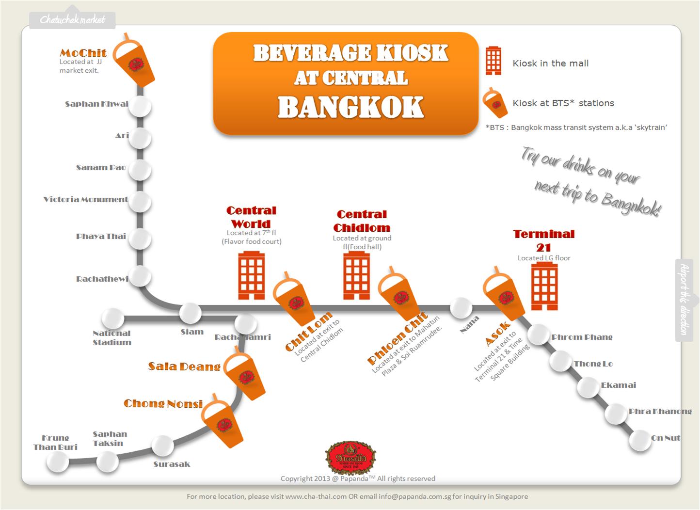 62 best Bangkok must try food/ places images on Pinterest | Bangkok ...