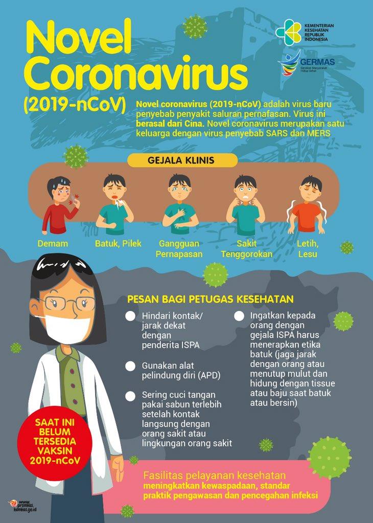 Poster Pencegahan Virus Corona Covid 19 Kartun - DOKUMEN ...