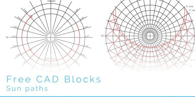 Simple Sun Path Diagrams Schematics Wiring Diagrams