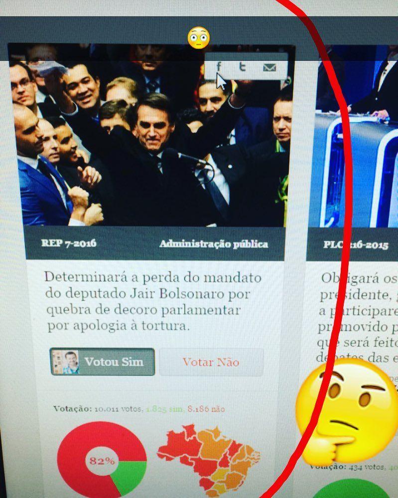 Por um mundo melhor acessem o www.votemaweb.com.br e vamos mudar esse placar! Até agora 82% acham que o Bolsonaro não deverá ter perda de mandato por decoro parlamentar por apologia à tortura! #forabolsonarojá