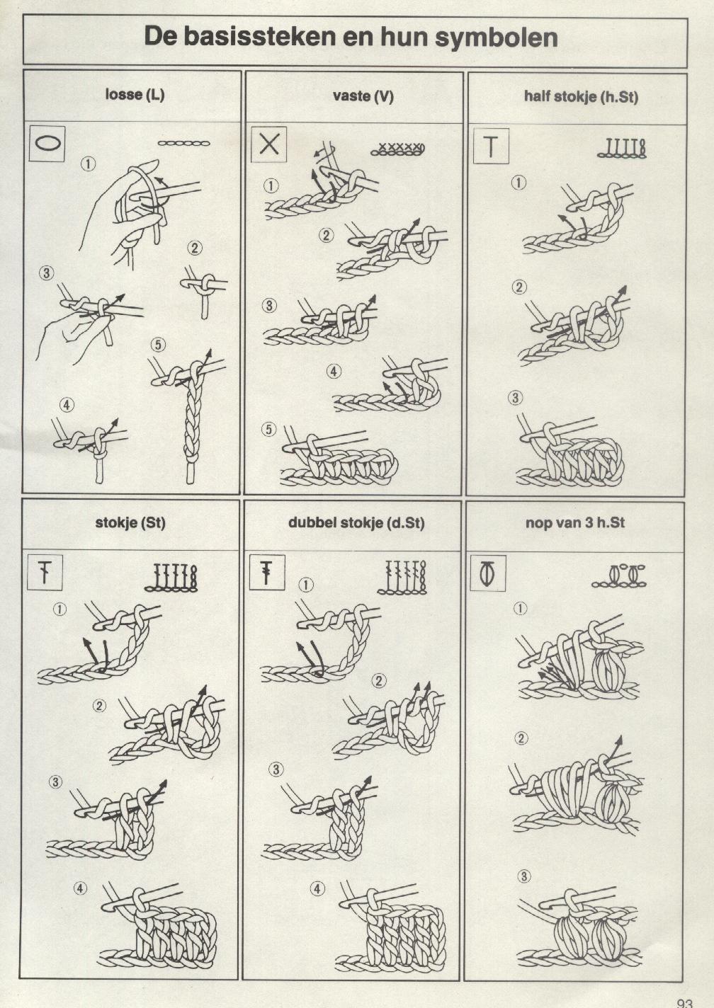 De basissteken en hun symbolen | Crochet techniques. Crochet 101 ...
