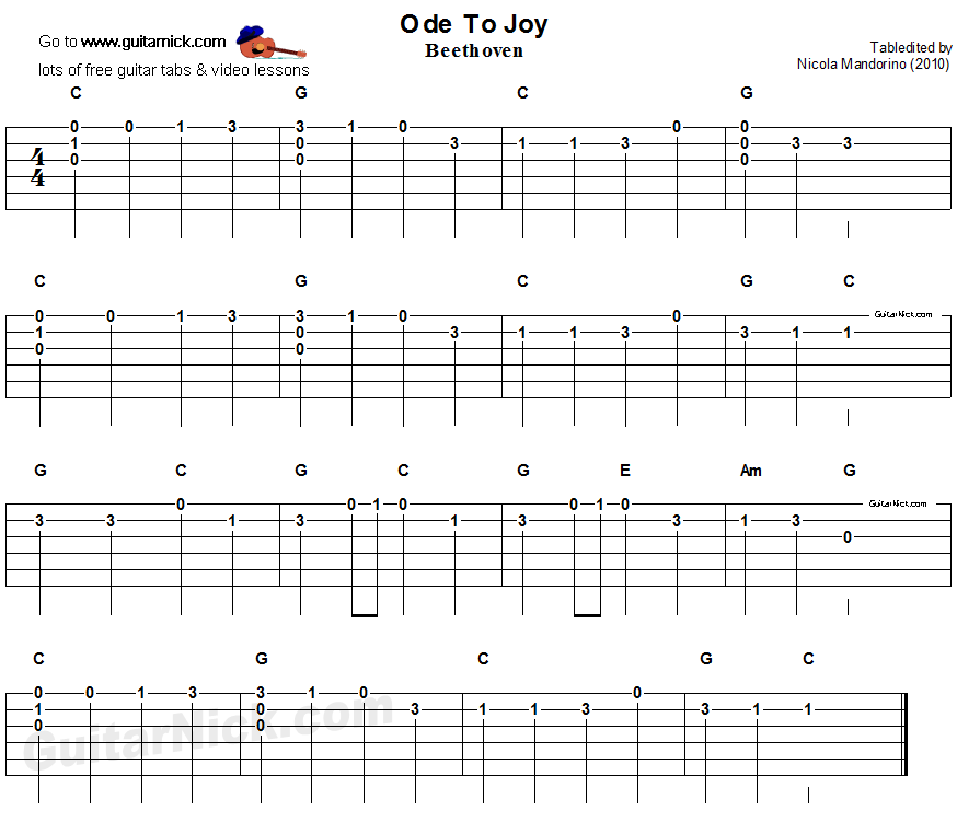 Ode To Joy Easy For Beginners Guitar Tab For Abby Deanna Hughes