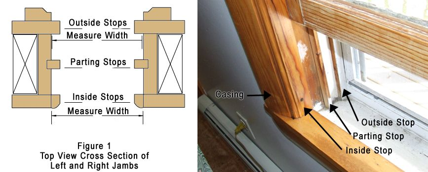 Replacement Windows How To Measure And Order Window Stops House Windows Windows