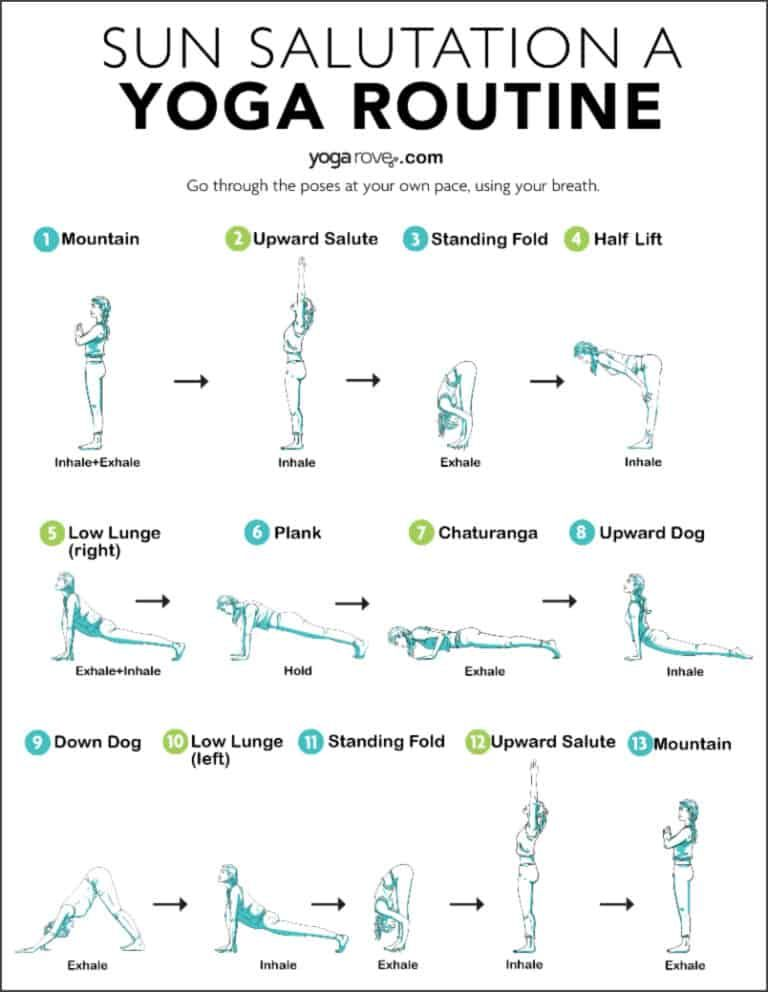 Learn How To Do The 12 Poses Of Sun Salutations Beginner Friendly This Is A Wonderful Flowing Sequence T Sun Salutation Easy Yoga Workouts Yoga Flow Sequence