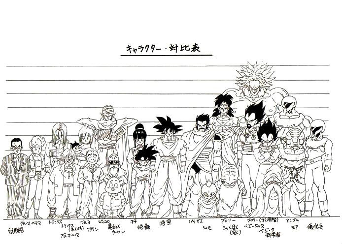 Dragon Ball Model Sheet 147 Dragon Ball Artwork Dragon Ball Art Dragon Ball Super Art