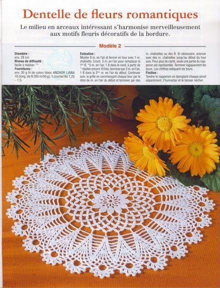 مفارش كروشية دائرية مفارش مفرش بترونات كروشية مفارش طاولات مفرش صغير مفرش كروشية مربع Crochet Doily Rug Crochet Dollies Crochet Tablecloth