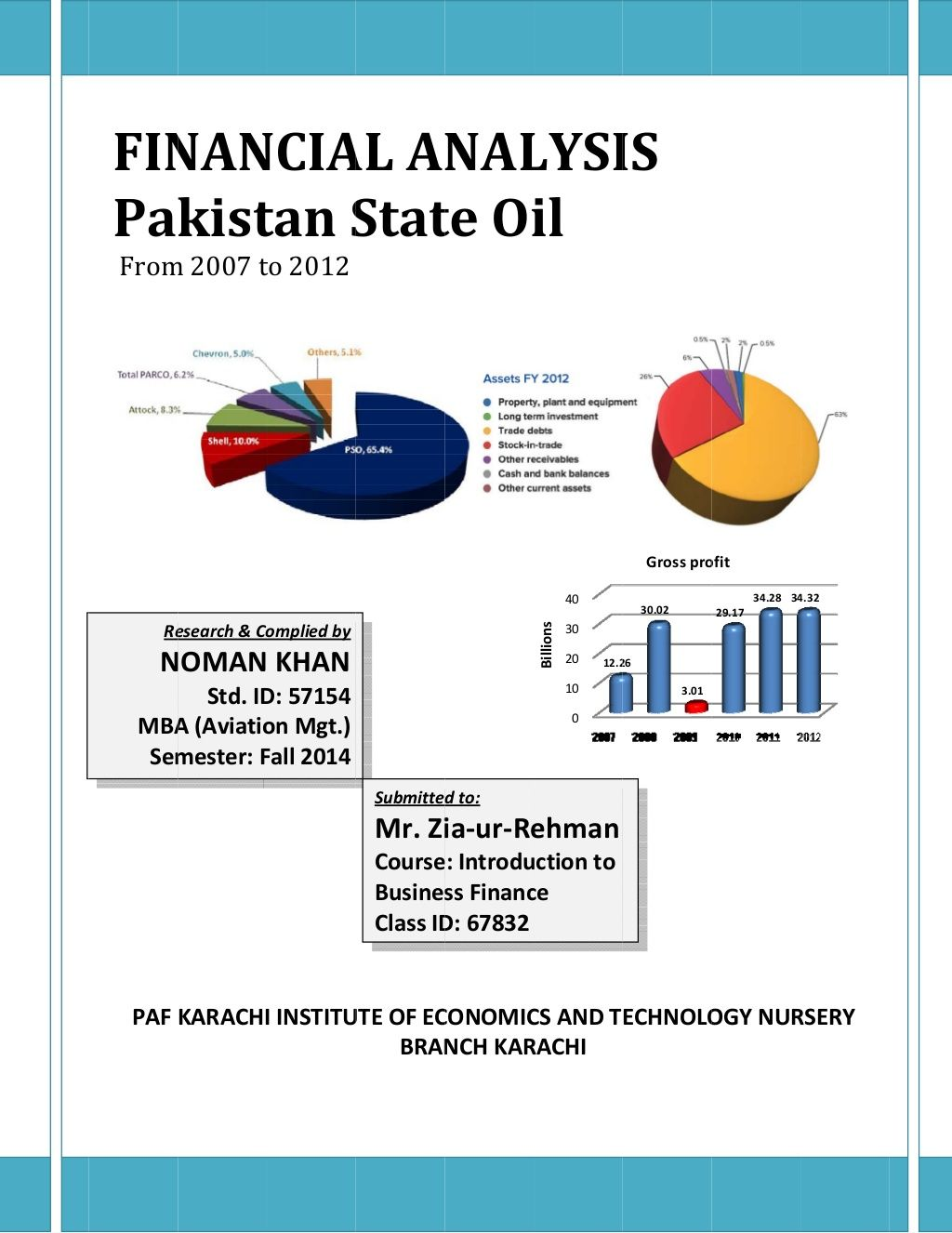 Year Financial Analysis Pakistan State Oil Pso By Noman Khan