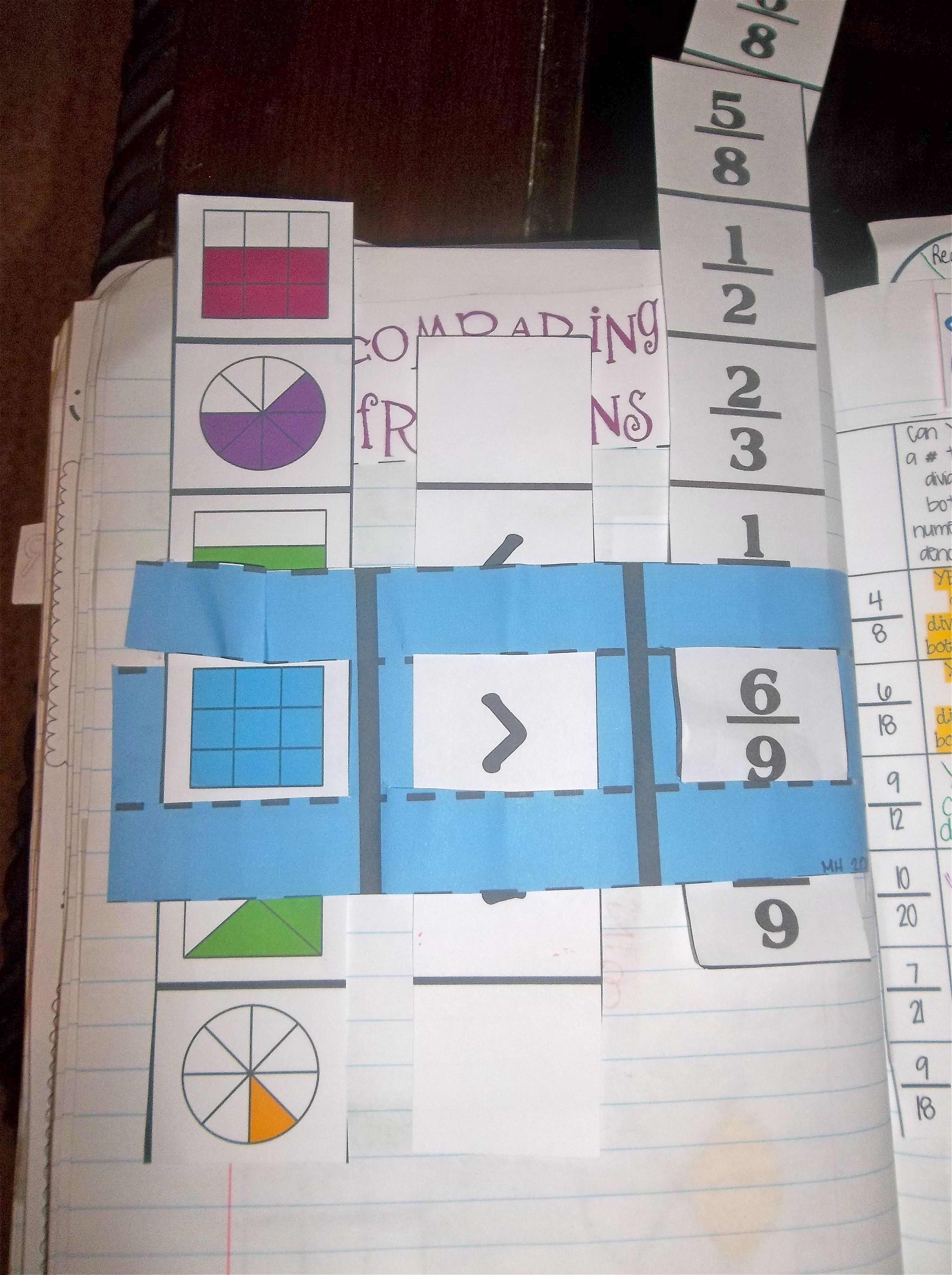 Slider Box For Comparing Fractions Part Of An Interactive Notebook Project Fractions Unit