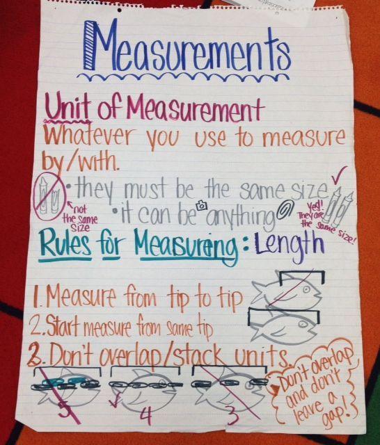 linear measurement kindergarten google search school stuffs measurement kindergarten. Black Bedroom Furniture Sets. Home Design Ideas
