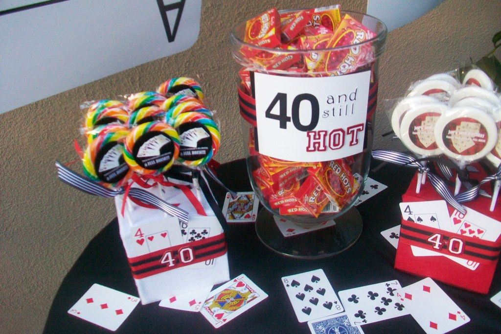 tips to select 40th birthday ideas for wife 40th