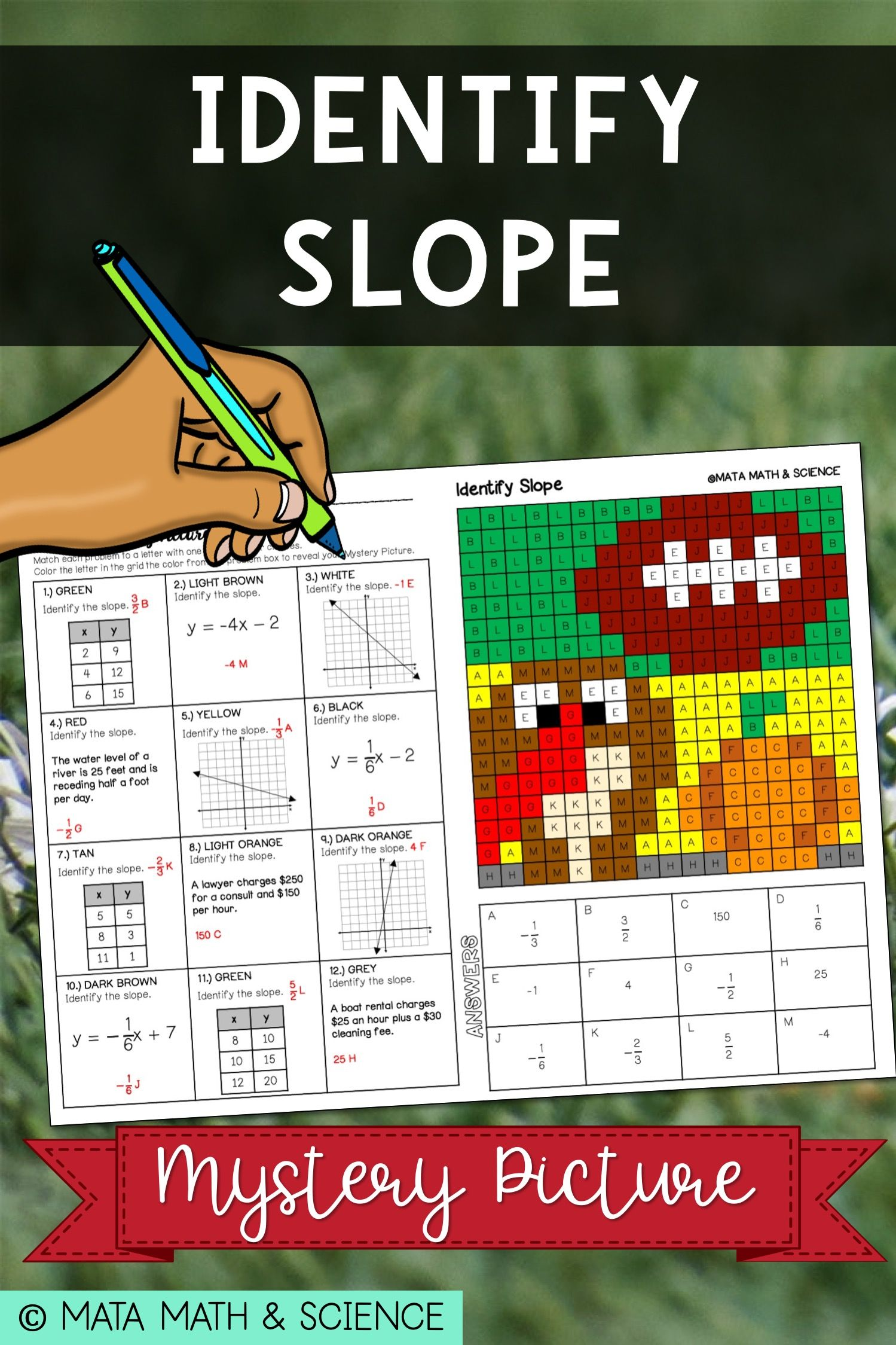 Identify Slope Math Mystery Picture In