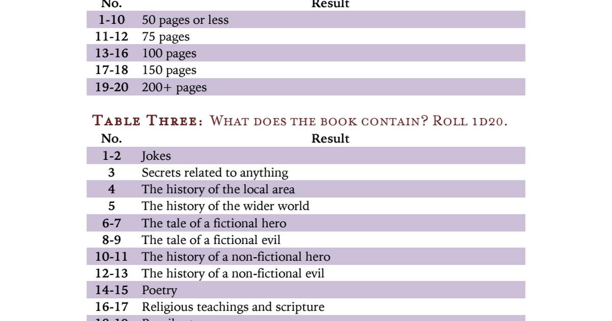37+ Random book generator to read ideas