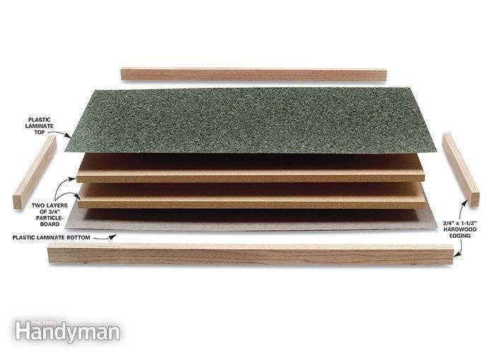 Captivating Make A Plastic Laminate Table Top