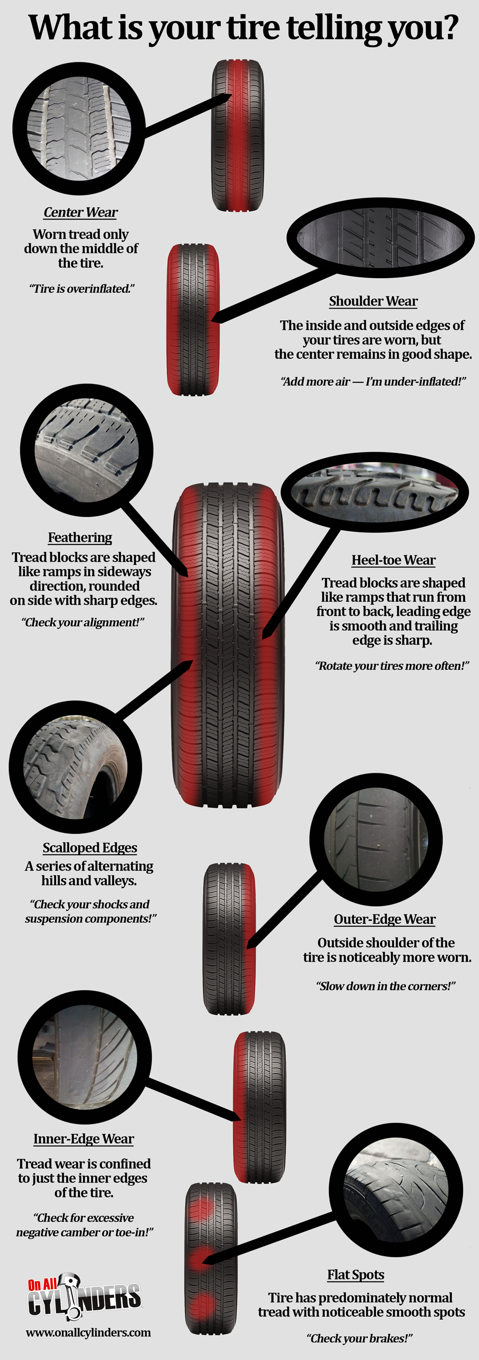 Tire Tread Wear Comes In Many Forms The Wear Pattern On Your Tires May Be Normal Or It Could Be The Result Of An Underl Car Maintenance Car Tires Car Mechanic