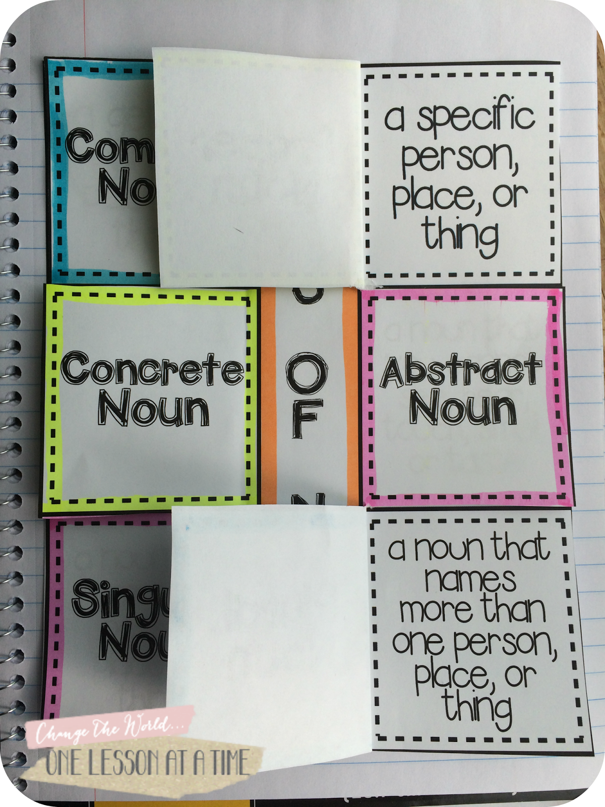 All Things Upper Elementary Types Of Nouns