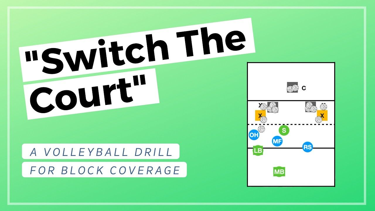 Volleyball Drill For Block Coverage Switch The Court In 2020 Volleyball Drills Coaching Volleyball Volleyball Drills For Beginners