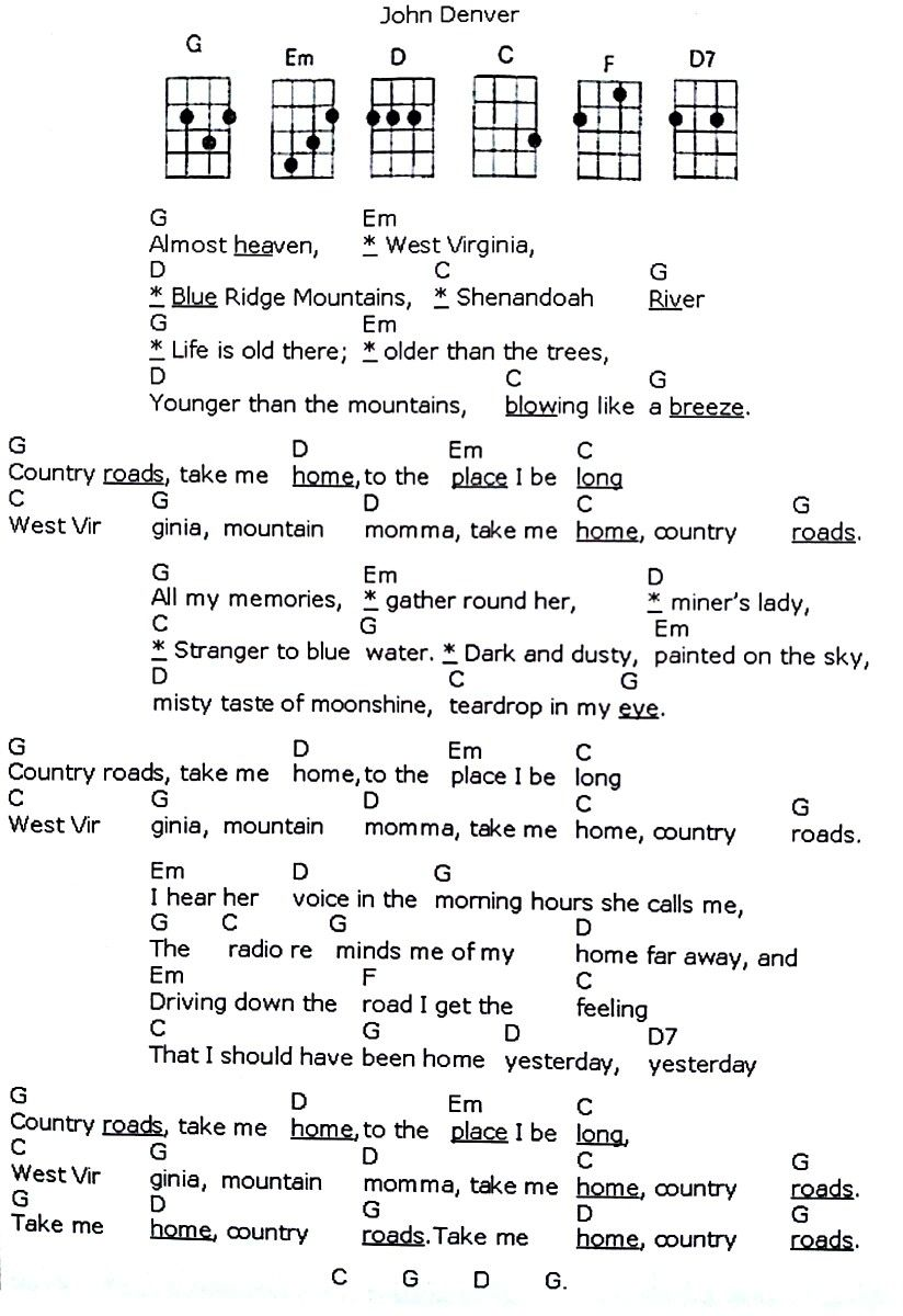 Country Chord Charts Ibovnathandedecker