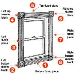 Window moldings on pinterest window trims house and kitchens - How To Install Window Trim House Of Fara Solid Wood