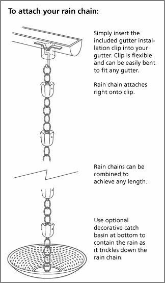 Rain chain for running water sound outside 💧
