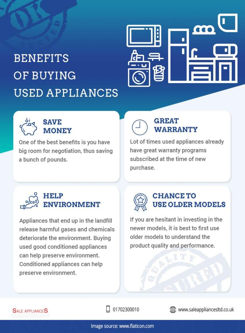 Benefits Of Buying Used Appliances Infographic Portal Home