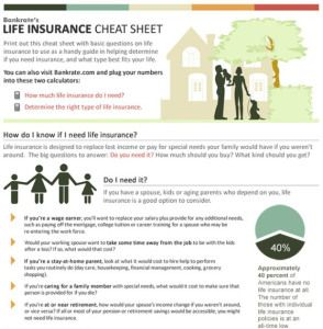 Life Insurance Exam Cheat Sheet With Images Life Insurance