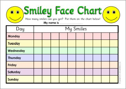 7 day reward charts sb3144 sparklebox projects to