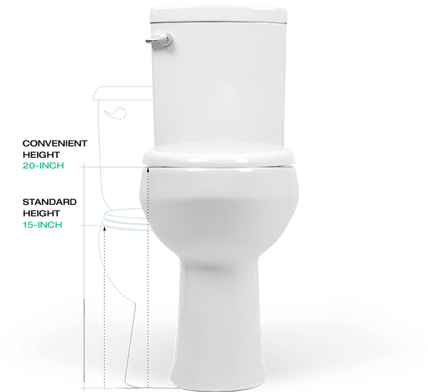 20 Inch Bowl Height Toilet Convenient Height Toilet Review Toilet Found Tall Toilets Toilet Toilets For The Elderly